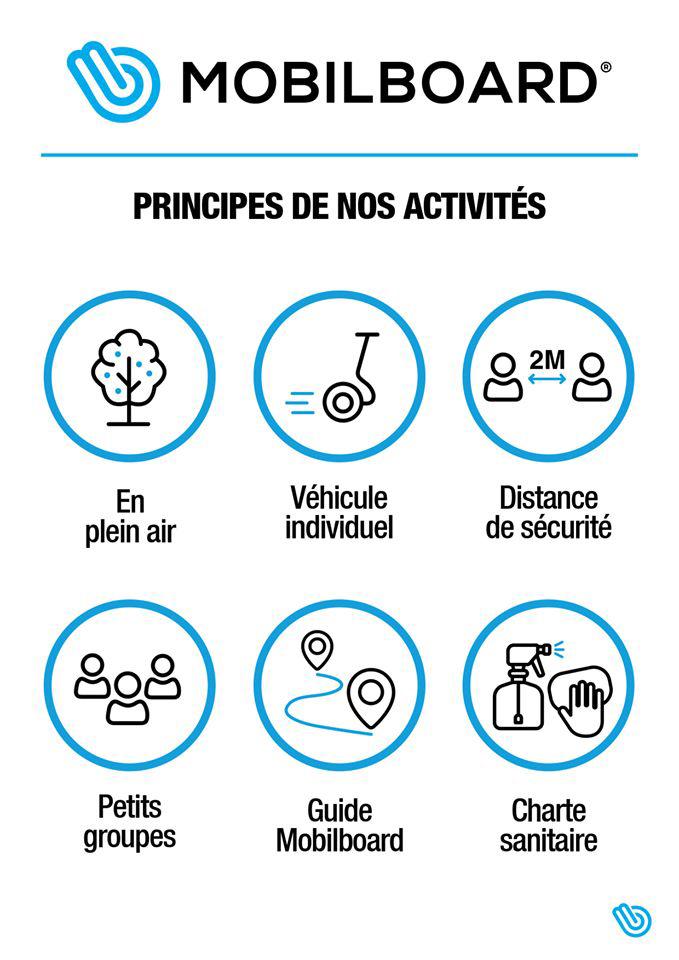 Principes-Activites-Mobilboard-Web